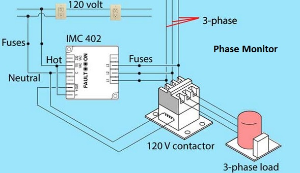 What Is A Phase Monitor