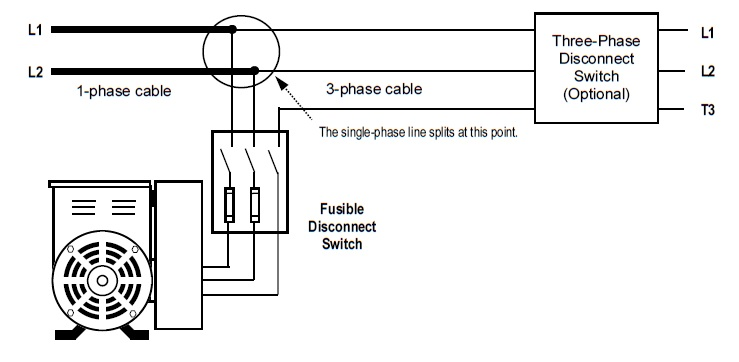 How Does A Rotary Phase Converter Work