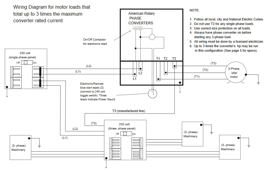 Rotary Phase Converter Wiring Diagram - Electric ProblemsElectric Problems