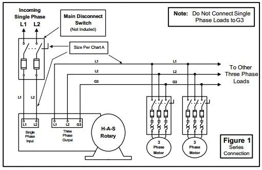 [DIAGRAM_4FR]  Rotary Phase Converter Wiring Diagram - Electric Problems | Arco Rotary Phase Converter Wiring Diagram |  | Electric Problems