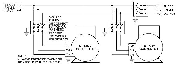Wiring Diagram For Rotary Phase Converter from electricproblems.com