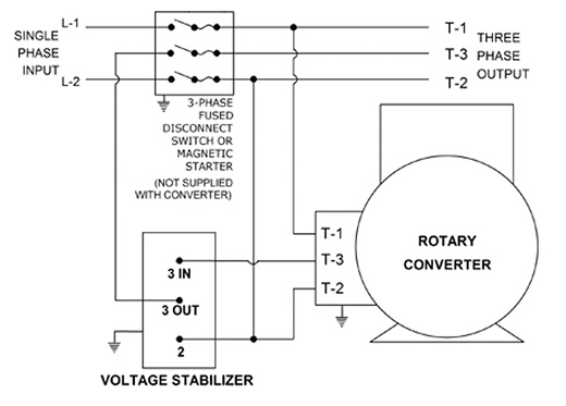 Static Vs Rotary Phase Converter