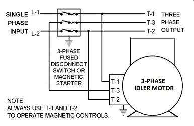 Wiring Diagram 3 Phase Rotary Converter from electricproblems.com
