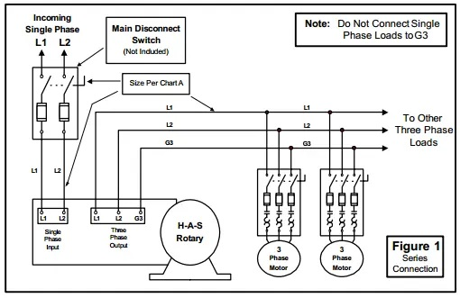 American Rotary Phase Converter Wiring Diagram Manual Guide