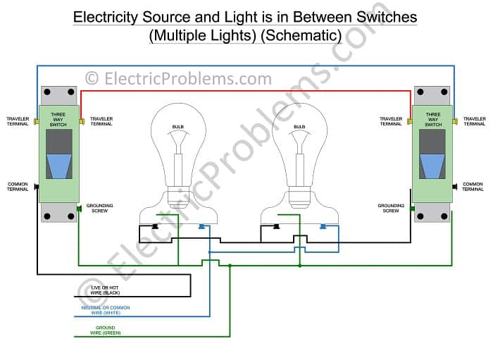 how to wire a 3 way switch with multiple lights  electric