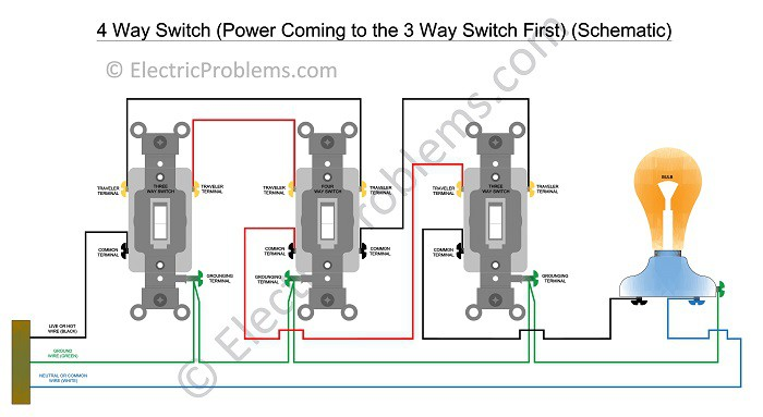 How To Wire A 4 Way Switch With